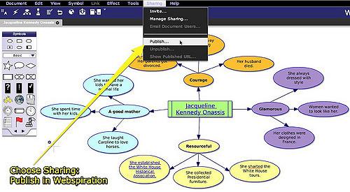 slike s trani Webspirration